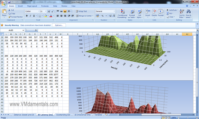 The final result: 3D charts easily created.